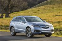 Acura RDX Monthly Sales