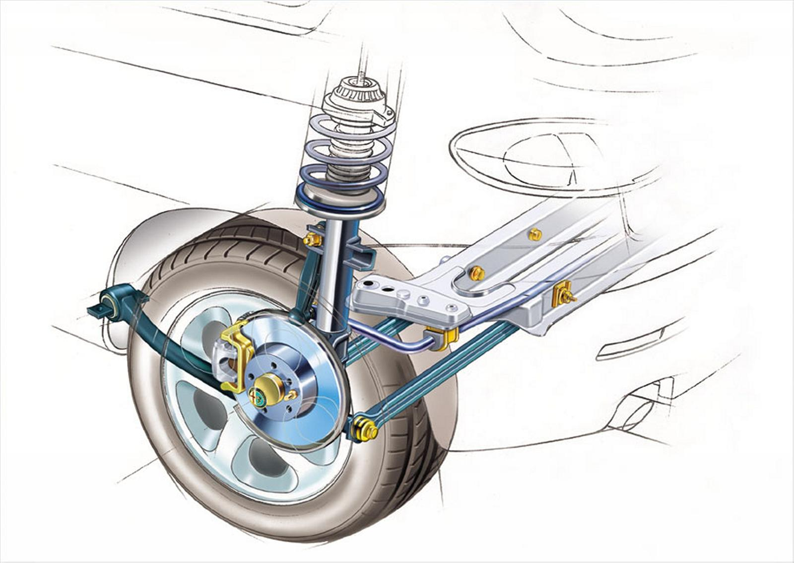 настройка подвески автомобиля схема