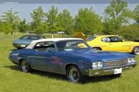 1971 Buick Gran Sport image.