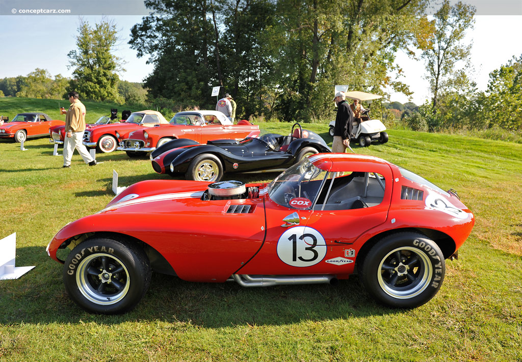 Auction Results And Data For 1965 Cheetah Coupe The Monterey Sports And Classic Car Auction