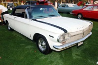 1964 Chevrolet Corvair Fitch Sprint image.