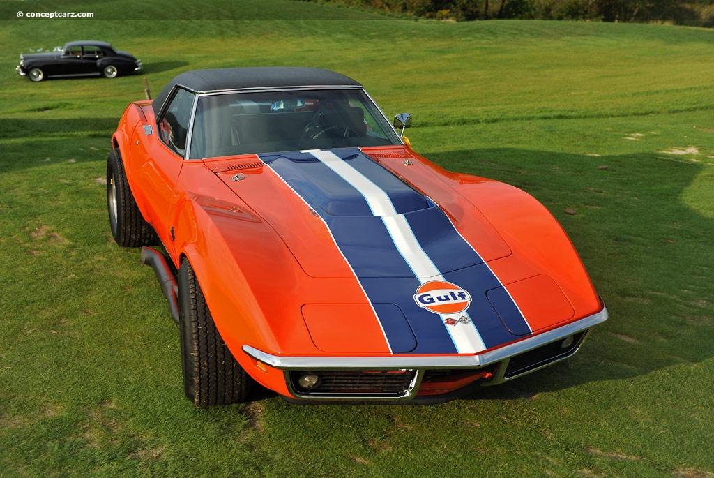 1969 Chevrolet Corvette 427   HowStuffWorks