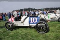 1914 Duesenberg Rickenbacker Indy racer image.