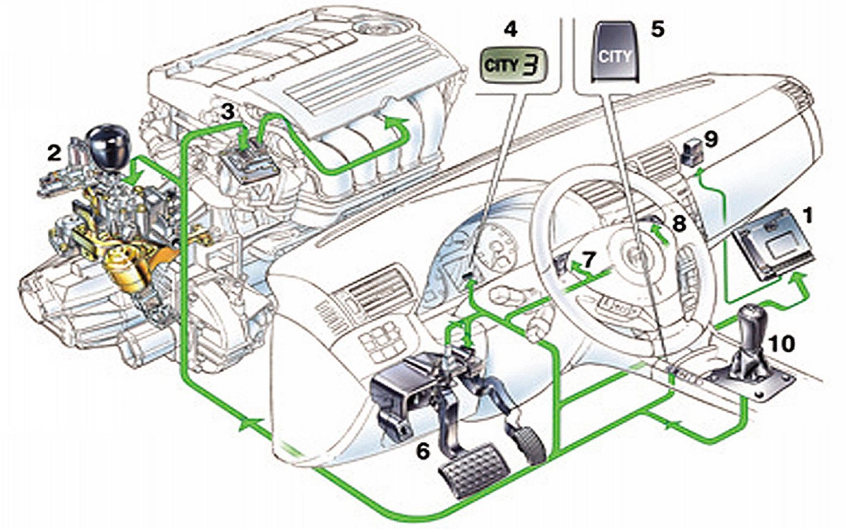 Fiat Stilo Wiring Diagrams Punto Diagram Mk Scudo Doblo Image Ducato Annavernon On