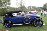 Haynes Model 75