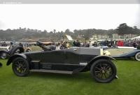 1915 Lancia Theta image.