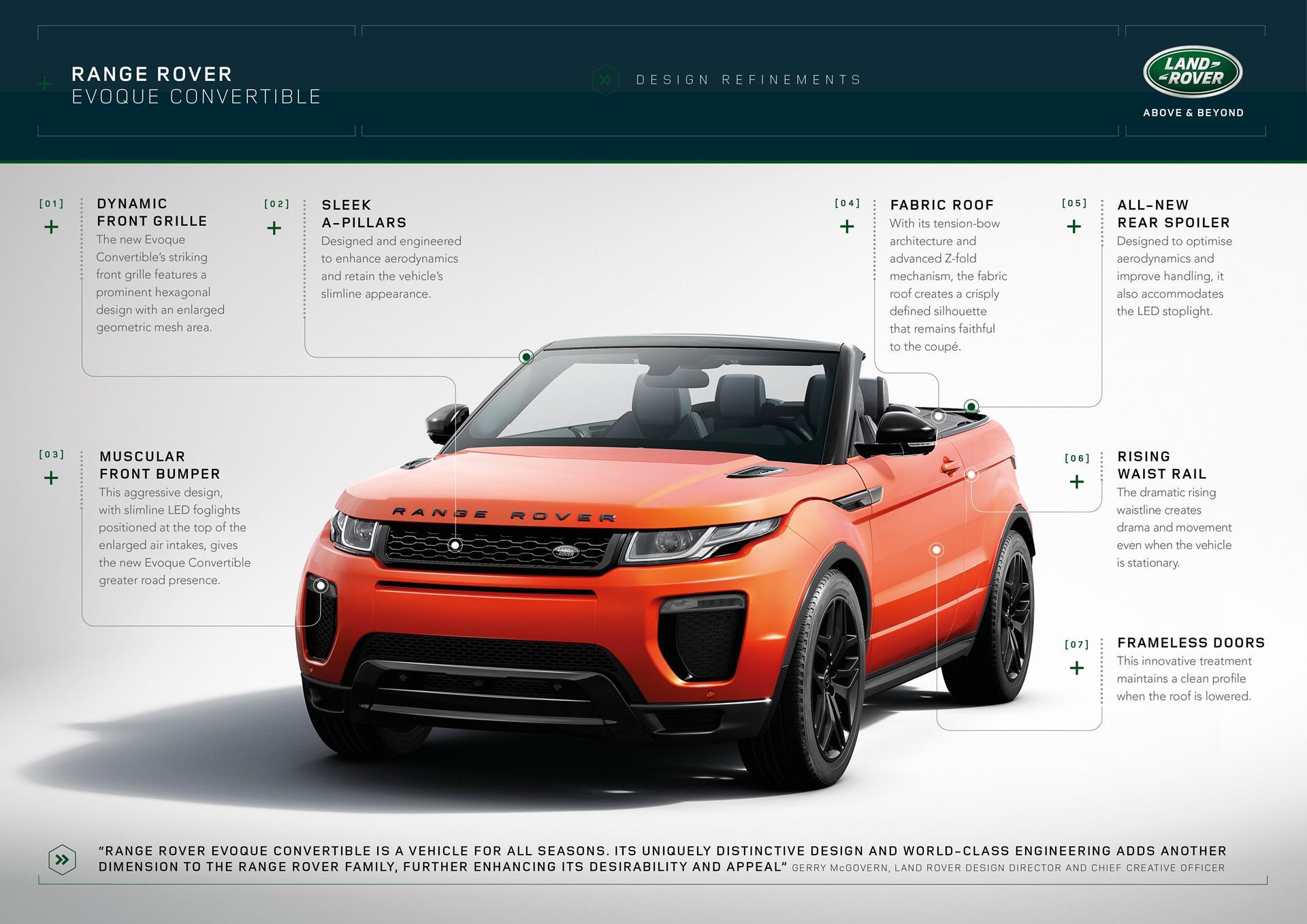 2016 land rover range rover evoque convertible technical. Black Bedroom Furniture Sets. Home Design Ideas