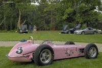Lesovsky Indy Roadster