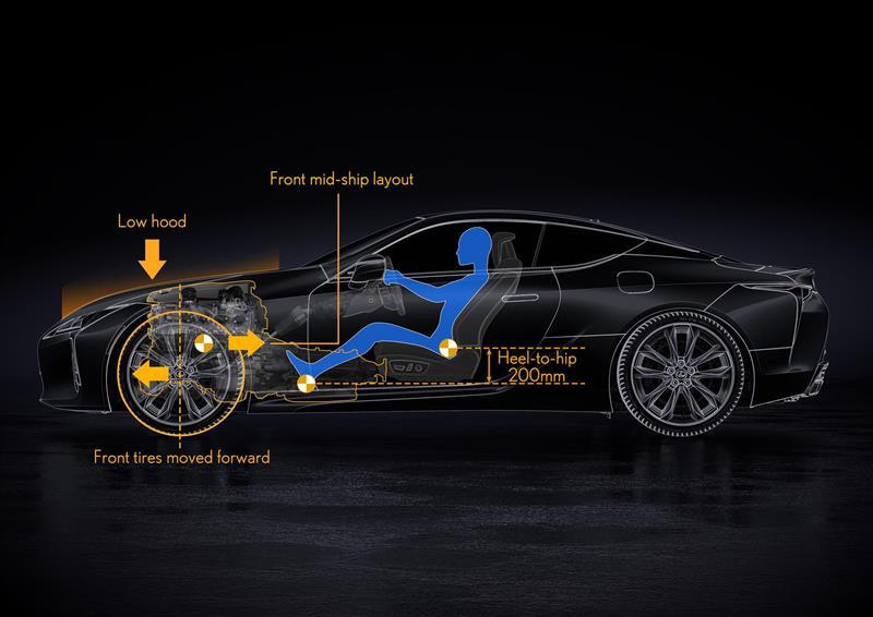 2017 Lexus LC 500 Image