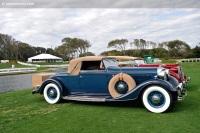 1933 Lincoln Model KB image.