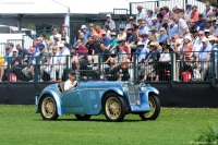 1932 MG F-Type Magna image.