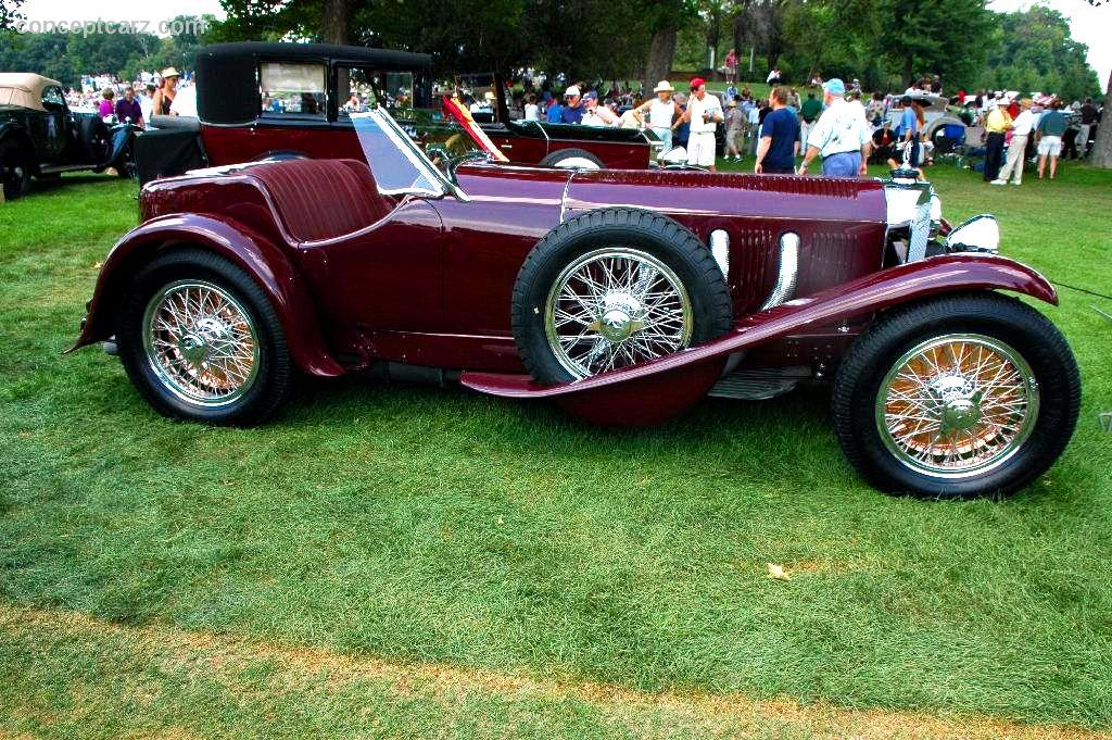 Auction results and data for 1929 mercedes benz ssk for Mercedes benz 1929 ssk