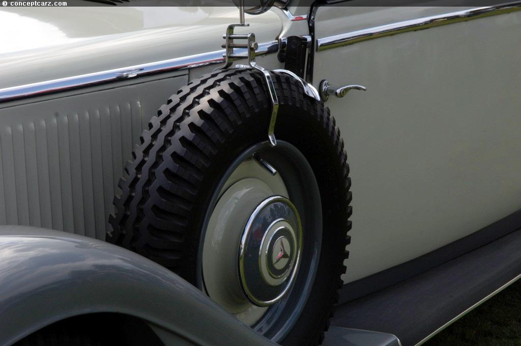 Manheim Used Car Factory