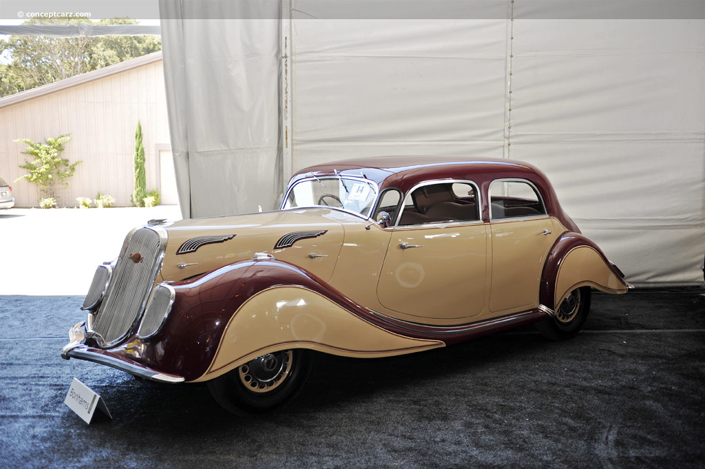 Auction Results And Data For 1937 Panhard Dynamic X76
