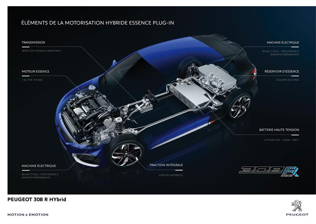 2015 peugeot 308 r hybrid concept - conceptcarz
