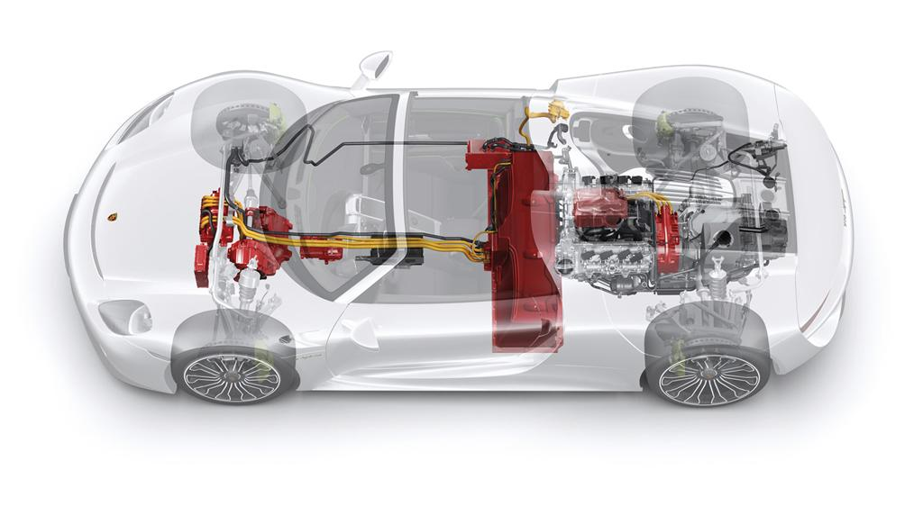 the core message surrounding the 918 spyder - Porsche 918 Spyder Engine