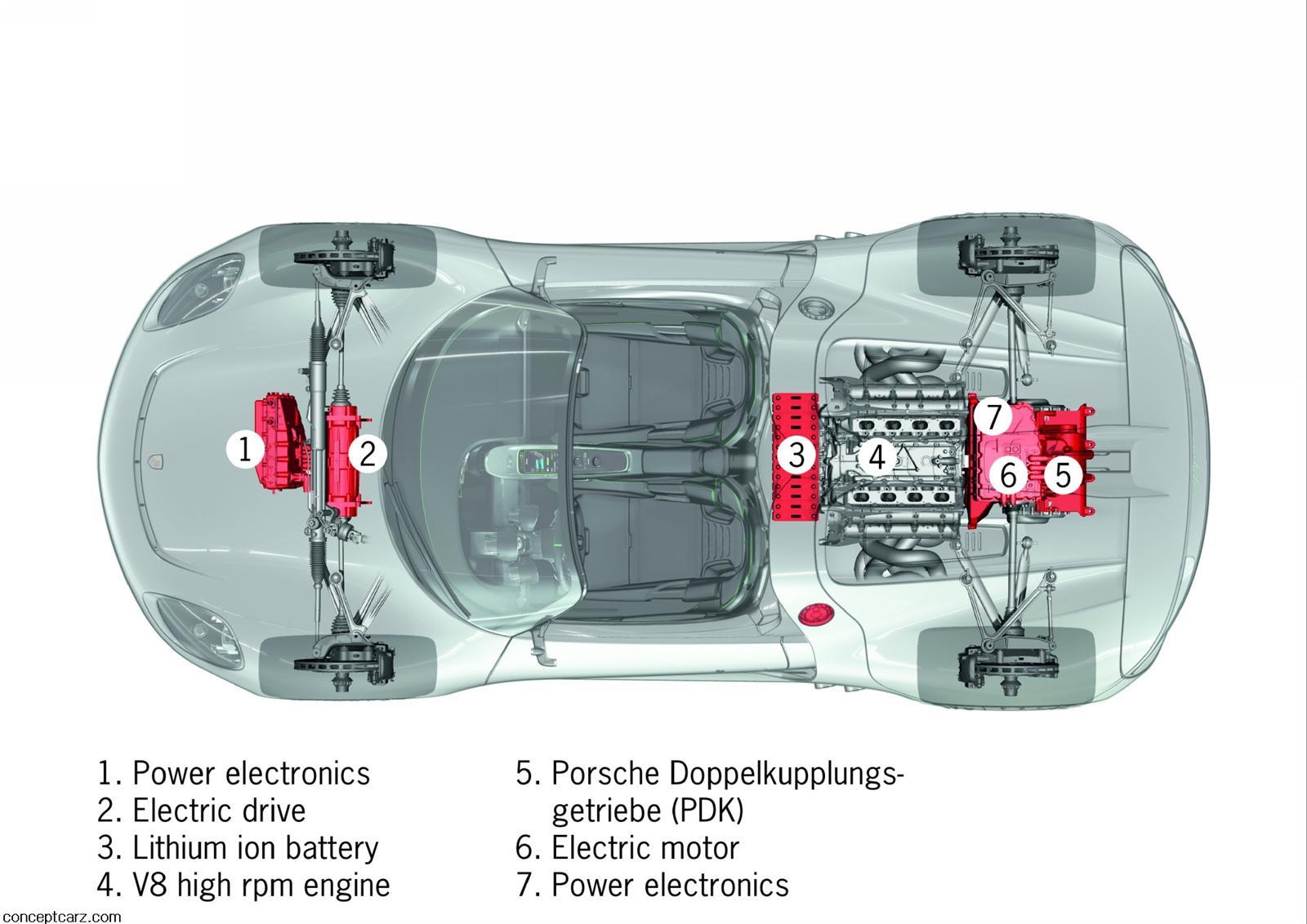 2010 porsche 918 spyder concept image