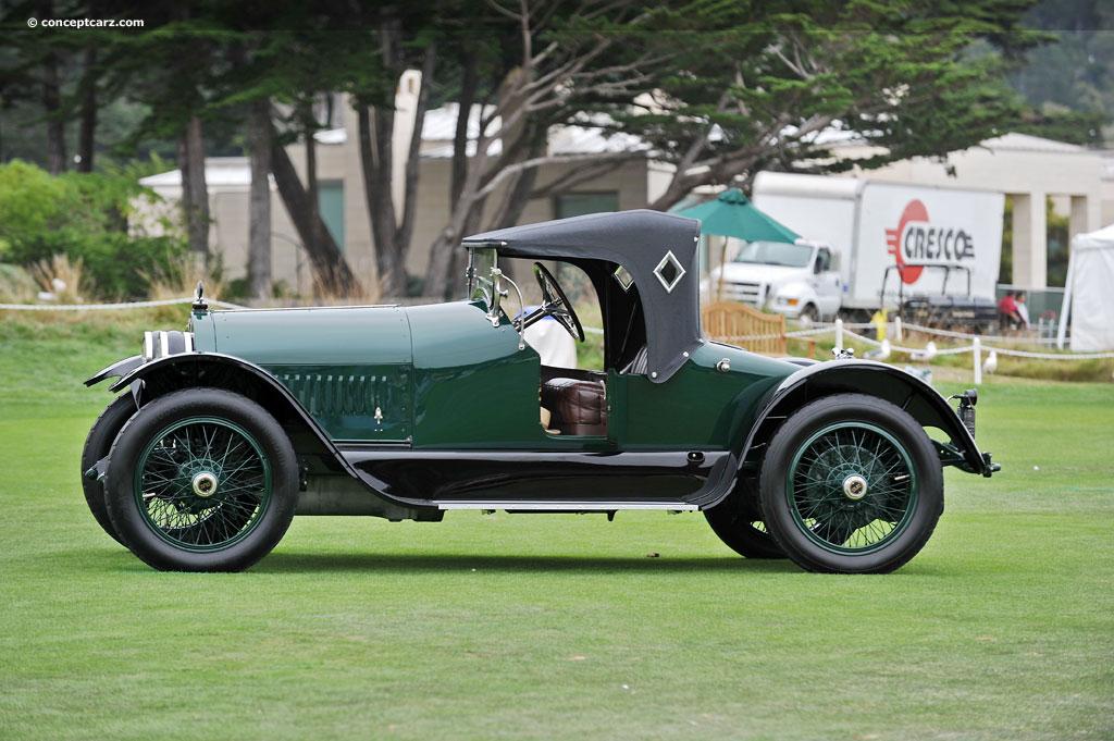 1918 Stutz Series S Conceptcarz