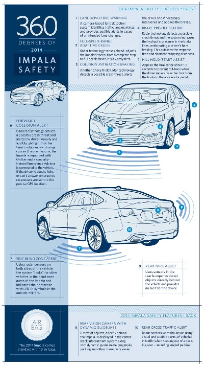 2014-Impala-Focuses-on-Crash-Avoidance-From-All-Angles