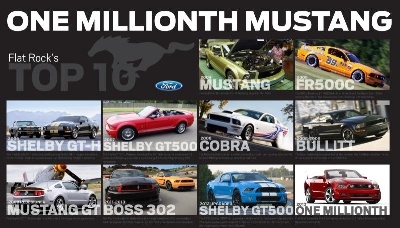 FLAT ROCK ASSEMBLY PLANT CELEBRATES PRODUCING ONE-MILLIONTH FORD MUSTANG AS YEAR 50 BEGINS