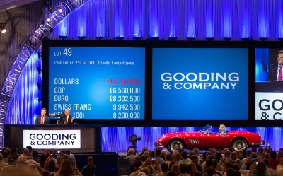 Gooding--Companys-Saturday-Pebble-Beach-Auction-realizes-more-than-$60-million