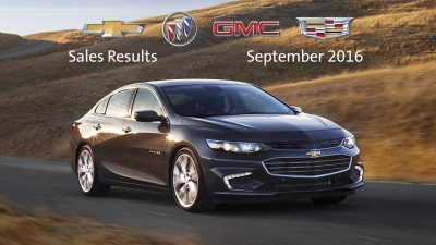 GM U.S. RETAIL SALES OUTPERFORM THE INDUSTRY ON STRONG CHEVROLET, BUICK AND CADILLAC RETAIL GAINS