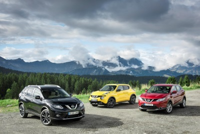 NISSAN AND REEVOO: A YEAR OF FASCINATING INSIGHT INTO QASHQAI, JUKE AND X-TRAIL OWNERSHIP