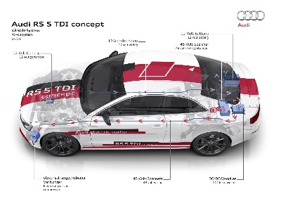 Even more powerful and efficient – the new 48-volt technology from Audi