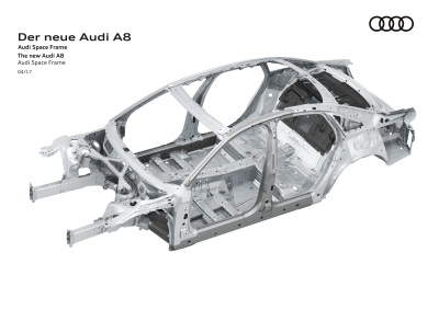 Looking Ahead To The New Audi A8: Space Frame With A Unique Mix Of Materials
