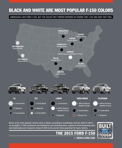 BLACK VEHICLES MOST POPULAR, WITH FORD F-150 IN BLACK THE MOST SEARCHED VEHICLE, SAYS AUTOTRADER