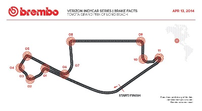 BREMBO BRAKE FACTS FOR VERIZON INDYCAR SERIES AT LONG BEACH