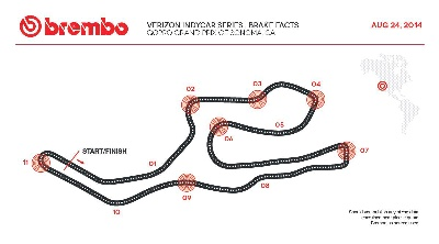 BREMBO CIRCUIT IDENTITY CARDS FOR 2014 VERIZON INDYCAR SERIES AT SONOMA