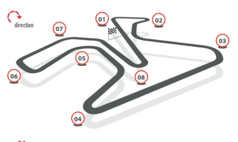 Brembo Circuit Identity Cards For Motogp At Spanish Grand Prix (Jerez)