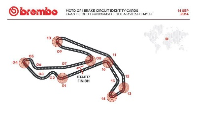 BREMBO CIRCUIT IDENTITY CARD FOR MOTOGP AT GRAND PRIX OF SAN MARINO