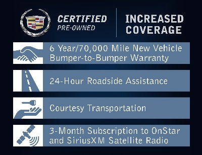 Cadillac Enhances Certified Pre-Owned Benefits