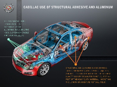 Aluminum, Structural Adhesive Help Boost Cadillac Performance and Quietness
