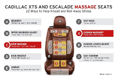 THE BACKSTORY OF CADILLAC'S NEW MASSAGE CHAIRS