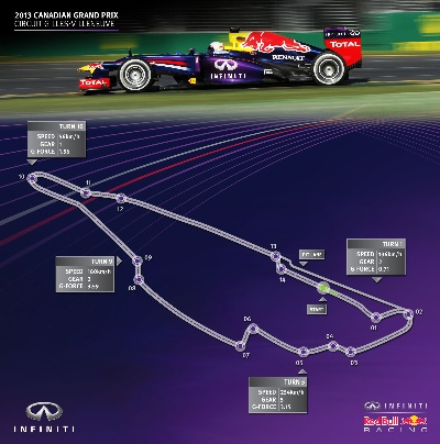 Canadian Grand Prix Circuit Guide