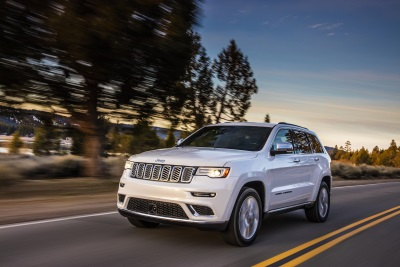 FCA US Reports January 2017 U.S. Sales