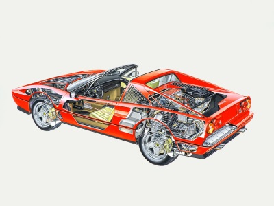 Ferrari Apprentices Go Back In Time