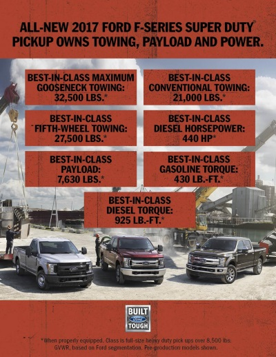 ALL-NEW FORD F-SERIES SUPER DUTY LEAVES THE REST BEHIND; RAISES TOWING, HAULING, ENGINE POWER TO NEXT LEVEL