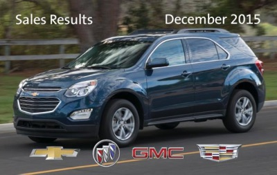 GM, Chevrolet Lead with the Industry's Largest Retail Market Share Increases of 2015