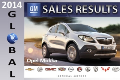 GM DELIVERED 2.5 MILLION VEHICLES GLOBALLY IN Q2