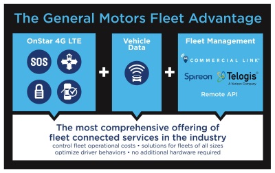 GM Fleet Expands Connectivity Leadership With Spireon