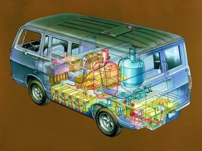 GM HYDROGEN FUEL CELLS MARK 50 YEARS OF DEVELOPMENT