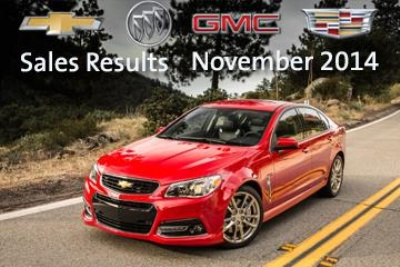 GM POSTS ITS BEST NOVEMBER U.S. SALES SINCE 2007