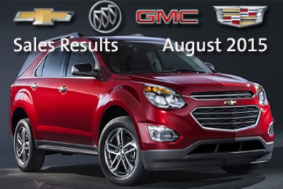 GM POSTS THE INDUSTRY'S LARGEST RETAIL SALES INCREASE ON DOUBLE-DIGIT GAINS IN PICKUP AND CROSSOVER SALES