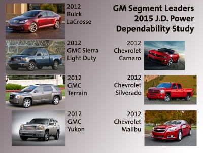 ALL GM BRANDS IN TOP 10 IN BENCHMARK DEPENDABILITY STUDY