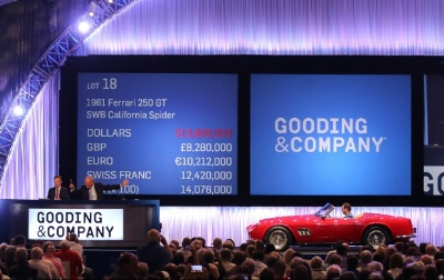 Gooding & Company's Pebble Beach Auctions Saturday Sale Realizes More Than $60.4 Million