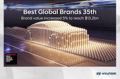 Hyundai Motor Consistently Ranked Among World's Top-Valued Brands By Interbrand